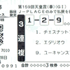 '19GW競馬予想結果(今年はプラス計上!)