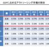 日本のビジネス界で仕事の標準化が好まれない理由