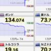 FX今週の目標 2020 5/11~5/15【投資:記事19】