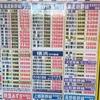 【新幹線】東京-静岡間を公共交通機関で現実的な最安で行く手段【高速バス】