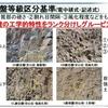 キュウリの次は「岩盤の硬さ」 TensorFlowでトンネル岩盤評価!