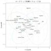 「2014 FIFA ワールドカップ Brasil」を多次元尺度法で分析