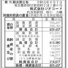 株式会社ジオコード 第15期決算公告