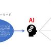 共起語に人工知能によるクラスタリング機能を搭載しました
