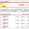 【ハピタス】楽天モバイルデータSIMに申し込み