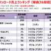 2016年配信曲のダウンロード売上ランキング【2016年のヒット曲】