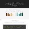 Chart.js のチャートを格段に綺麗に見せるカラーパレットプラグイン