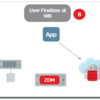 Oracle Zero Downtime Migration (ZDM: Oracle DB Free Cloud Migration)