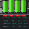 【ミニ四駆】バッテリーの調子が悪い問題