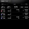 【RSI FX使用方法】日利5万円をコンスタントに稼ぐサラリーマン副業投資家による