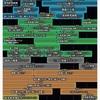 【2020/4-5】イベント開催スケジュール