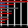 ヴェンゲルの21年まとめ。162の選手、700Mポンドを使って16のトロフィ