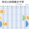 【MU Legend】7/30(月) 時空の狭間暴走予想