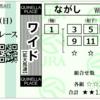 【皐月賞(G1)最終予想2021】勝負馬券の買い目公開!