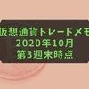 【仮想通貨】トレードメモ2020年10月第3週末時点