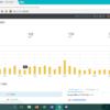 Google Analyticsを導入したらいいデータ取れた