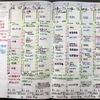 11月第2週の僕のジブン手帳。