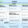 総務省への違法接待疑惑が出ている菅総理の長男が勤める東北新社の簡単な企業分析