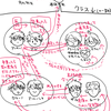 本田先生のクラス((の毒親)の一部)