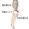 あなたの骨盤は大丈夫?骨盤の前傾・後傾が姿勢に影響する