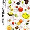 #060 お料理にフルーツを使うレシピが多いけど、本当にファンタスティックなハーモニーなんだろうか
