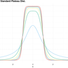 [R] 飯野山 (讃岐富士) は正規分布らしいのでパラメータを推定する