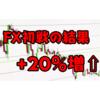 FX初心者のトレード結果【1ヶ月目】