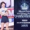 🐟魚座のIZ*ONE宮脇咲良さん🐟中国ファンから総額40,000,000円の誕生日プレゼントを貰ってしまう🎁