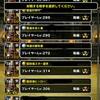 level.238【ゾンビ系15%UP】第96回闘技場ランキングバトル最終日