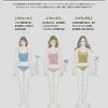 最實用的「骨骼穿搭法」(一)如何判斷自己的體型類別