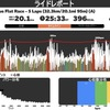 Zwift - 3R Classique Flat Race - 5 Laps (32.3km/20.1mi 95m) (A) DNF