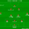 【J1 第2節】C大阪 3 - 3 札幌 劣勢のゲームを追いついてアウエーで価値ある勝ち点1