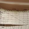 【卓球・大会まとめ】第11回秋季北本ステップアップリーグ