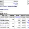 兼業 株式#005 本日の株式2019/05/08