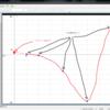 TI-Nspire & Lua / 補外法 1 / 何かを偶数次多項式で補外する / 聯立方程式を解いて求める