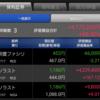 保有株はすべて下落、、、