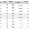 2021/09/18(金)の復習&予習