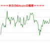 ■途中経過_1■BitCoinアービトラージ取引シュミレーション結果(2018年8月28日)