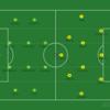 Bundesliga ヴォルフスブルク×ドルトムント ~ドルトムントが配置で優位に立てた理由~