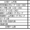 12/16 大学選手権3回戦@秩父宮 シオネ・ヴァイラヌって誰?