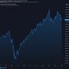 2020-11-3 週明け米国株の状況