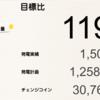 4月の総発電量は1,508kWh(目標比119%)でした!