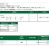 本日の株式トレード報告R1,09,11