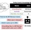 ニューラルネットワークを使用した対話システム (1)〜Knowledge Base質問応答システム〜
