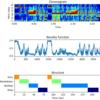 PythonでSSM(自己類似度行列)を使って楽曲構成(Aメロ,サビなど)を分析