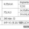 POG2020-2021ドラフト対策 No.188 サファル