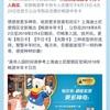 上海ディズニー 半年パス