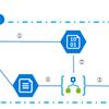 Microsoft AzureのOCRサービスについて