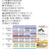 【地震予知】磁気嵐ロジックでは国内危険度は6月24~26日がL7(要警戒)・27~28日がL6(要警戒)!日向灘・東海・関東は晴天域の25・26日は特に要注意!地磁気の乱れが『南海トラフ地震』などの大地震のトリガーに!?