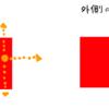 マテリアルによるトゥーンアウトライン研究(8) 内側と外側のどちらに線を入れるか
